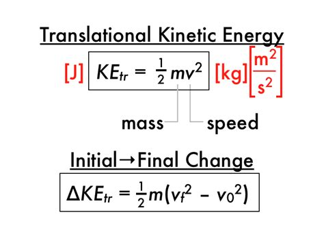 Thus, it is often easier to solve problems using energy considerations instead of using newton's laws (i.e. P-dog's blog: boring but important: Physics presentation: internal energy conservation