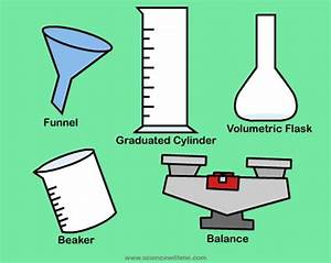 Learn About Laboratory Apparatus