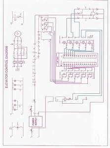 Circuit Diagram Of The Digital Control System
