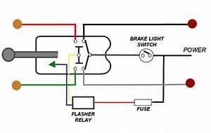 Fender Turn Signal Problem