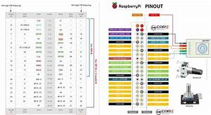 Wiring The 360 Rotary Encoder On C Code  U0026 Python