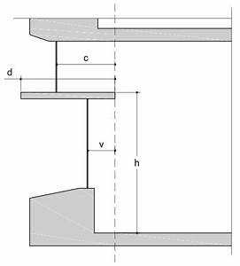 Light Shelf Variables In Cross Sectional View And