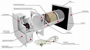 Dezentrale Lüftung Test : dezentrale l ftung mit w rmer ckgewinnung kosten klimaanlage und heizung zu hause ~ A.2002-acura-tl-radio.info Haus und Dekorationen