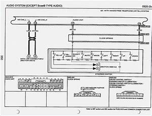 Diagram Mazda 3 Stereo Wiring Diagram Full Version Hd Quality Wiring Diagram Diagrammes2g Acssia It