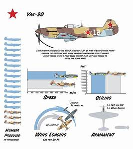 Pin By Harold On Aircraft Posters And Diagrams