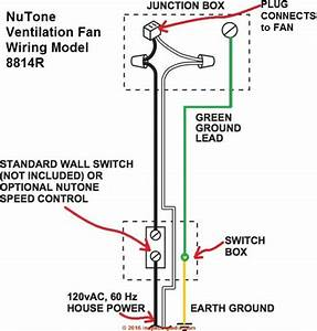 How To Install A Bathroom Ceiling Fan With Light