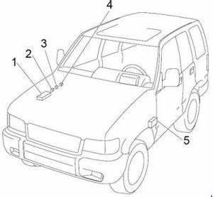 Isuzu Trooper Headlight Wiring Diagram : isuzu trooper fuse box diagram auto genius ~ A.2002-acura-tl-radio.info Haus und Dekorationen