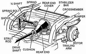 C3 Corvette Rear Suspension Diagram