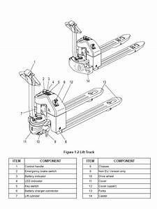 Clark Electric Pallet Truck Wp15 Service Manual Pdf
