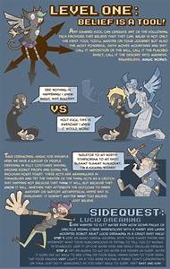 Psychonaut Field Manual  A Cartoon Guide To Chaos Magick