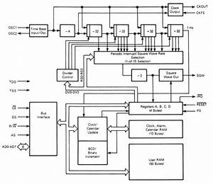 Block Diagram Of 8085 Microprocessor In Hindi