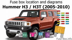 Fuse Box Location And Diagrams  Hummer H3    H3t  2005-2010