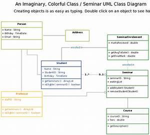 A Seminar Uml Class Diagram Template
