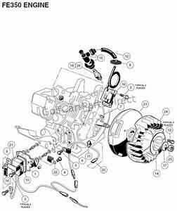 2004 Club Car Ignition Wiring Diagram : engine fe350 part 2 golfcartpartsdirect ~ A.2002-acura-tl-radio.info Haus und Dekorationen