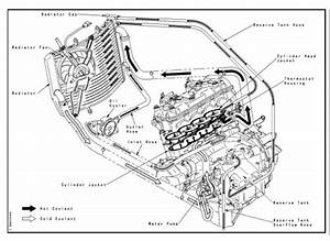 Zx6r Engine Diagram