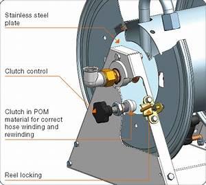 Raasm Series 500 Painted Steel Manual Hose Reels  U2013 Permex Ltd