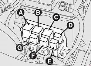 Alfa Romeo Remote Starter Diagram : alfa romeo 156 fuse box diagram fuse diagram ~ A.2002-acura-tl-radio.info Haus und Dekorationen