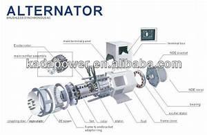 Stamford Ac Alternator Brushless Stamford Generators 50