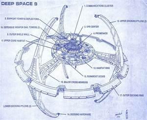 Ds9 Diagram