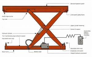 Best Tools And Equipments  The Great New Scissor Lifts For