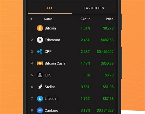 Find the best price to buy/sell some of the top cryptocurrencies at the biggest crypto exchanges. Coin Stats App Crypto Tracker & Bitcoin Prices Pro 2.7.0.7 - App Store