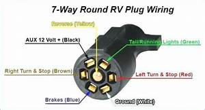 7 Way Rv Trailer Plug Wiring Diagram