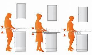 Arbeitsplatte Küche Höhe : die optimale arbeitsh he f r die k che k chenatlas ~ Watch28wear.com Haus und Dekorationen