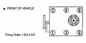 27 43 Vortec Firing Order Diagram