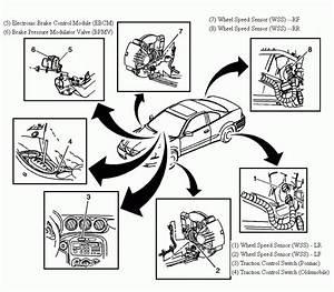 2003 Olds Alero Service Engine Soon  Anti