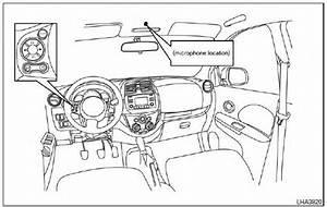 Nissan Micra  Bluetooth U00ae Hands
