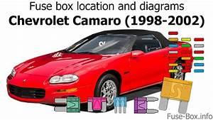 Fuse Box Location And Diagrams  Chevrolet Camaro  1998