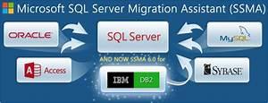 Data Platform Migration Upgrade  U2013 Wds Trainer Guide