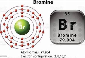 26 Lewis Dot Diagram For Bromine