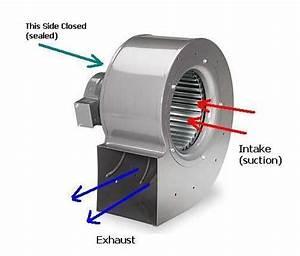 Hvac Squirrel Cage Blower Wiring : squirrel cage fan furnace contractors often have them ~ A.2002-acura-tl-radio.info Haus und Dekorationen