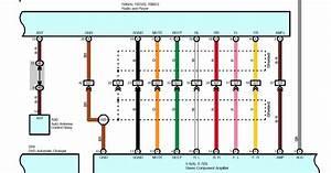 Roger Vivi Ersaks  2007 Toyota Tundra Stereo Wiring Diagram