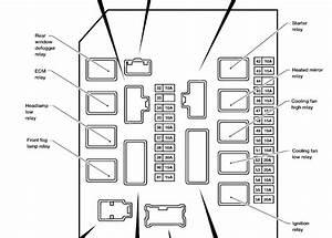 Ford Xr6 Fuse Box Diagram