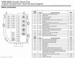 1998 Lincoln Town Car Alternator Wiring Diagram And Lincoln Continental Fuse Panel Diagram En 2020