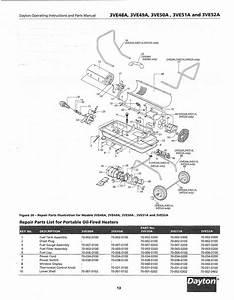 Manual Instrucciones De Operacion Y Partes Calentador Mod