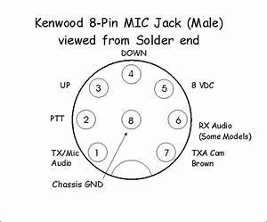 Kenwood Mc 42s Mic Wiring Diagram : trying to use yaesu mike with ts 590sg ~ A.2002-acura-tl-radio.info Haus und Dekorationen