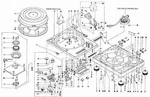 The Complete Guide To Buying Second Hand Technics Sl