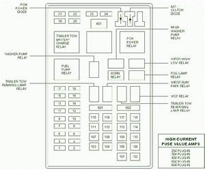 2001 Lincoln Navigator Engine Fuse Box Diagram  U2013 Auto Fuse