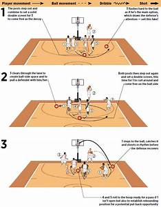4v4 Trap Drill To Ramp Up Intensity