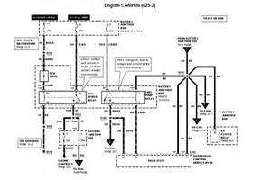 Forest River Wiring Diagram : i am looking for the emergency fuel shutoff relay switch ~ A.2002-acura-tl-radio.info Haus und Dekorationen