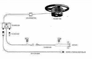 Edrivex Vsi Connections  U2013 Outback Guidance