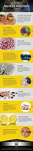 405 Best Health  U0026 Safety Infographics Images On Pinterest