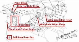 Fuse Box Diagram Toyota Prius  Xw30  2010