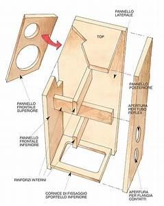 Costruire Hi Fi  Con Immagini