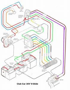 Ezgo 36 Volt Wiring Diagram