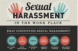 Laws of sexual harrassment