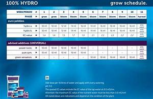 Feed Charts Sale Hydroponics Manchester